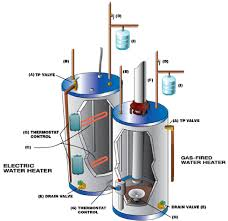 electric-water-heater-repair-nj